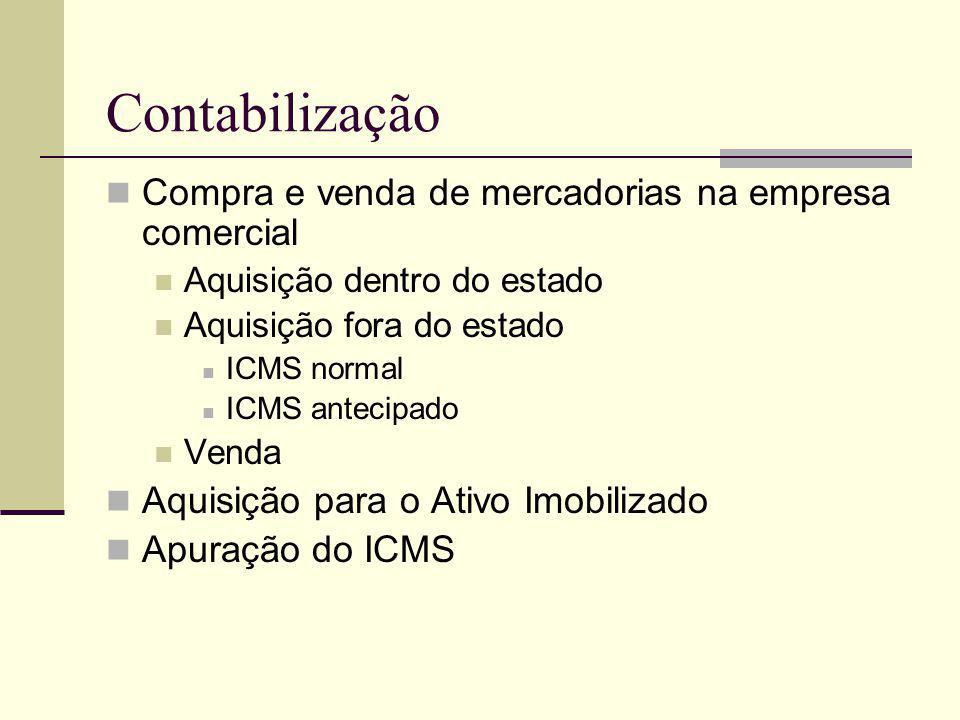 Contabilização Compra e venda de mercadorias na empresa comercial