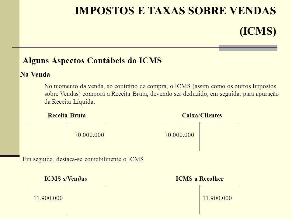 IMPOSTOS E TAXAS SOBRE VENDAS (ICMS)