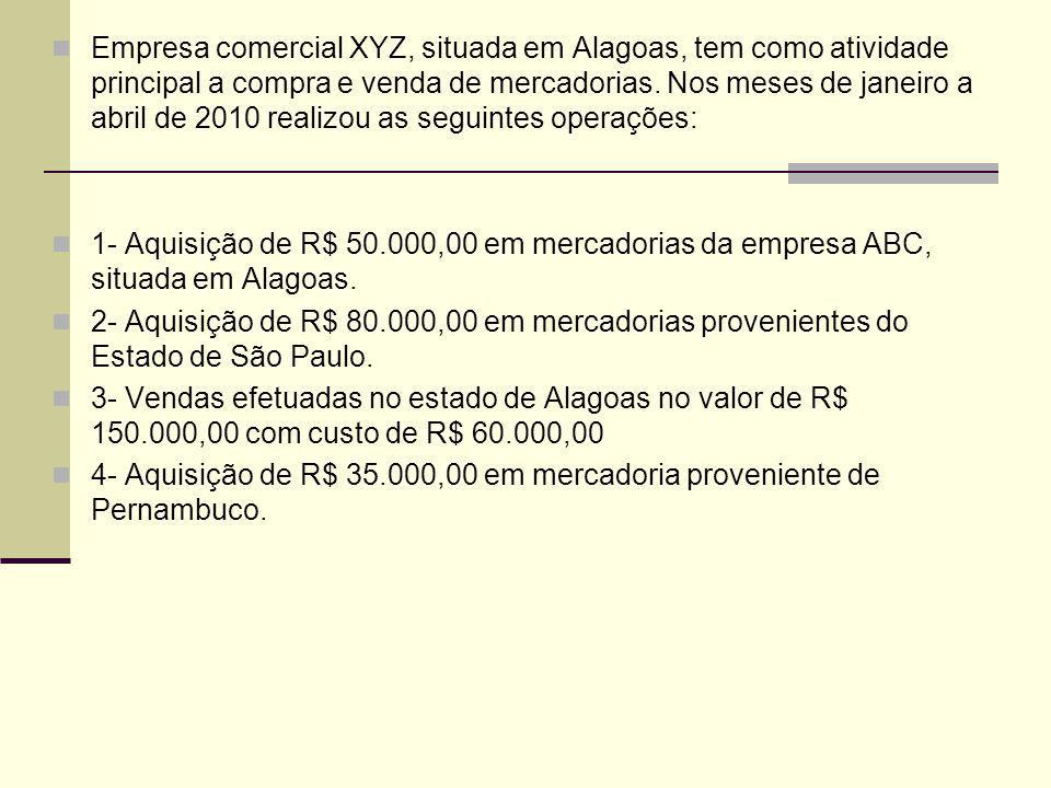 Empresa comercial XYZ, situada em Alagoas, tem como atividade principal a compra e venda de mercadorias. Nos meses de janeiro a abril de 2010 realizou as seguintes operações: