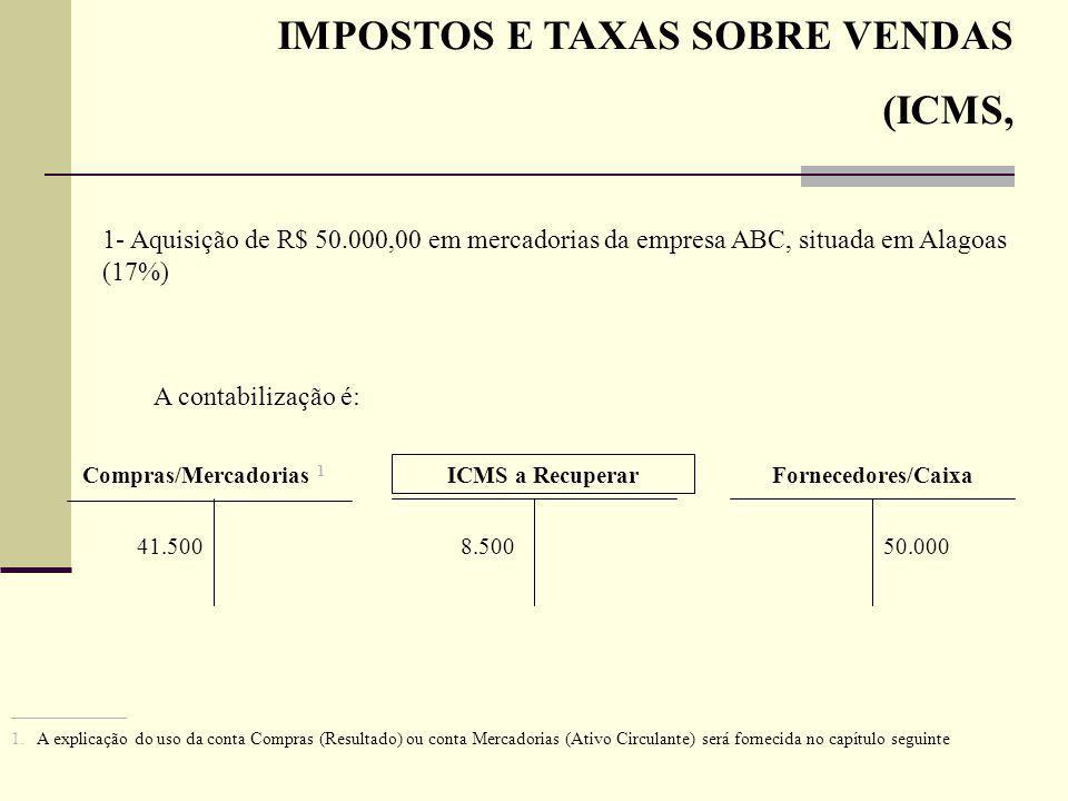 IMPOSTOS E TAXAS SOBRE VENDAS (ICMS,
