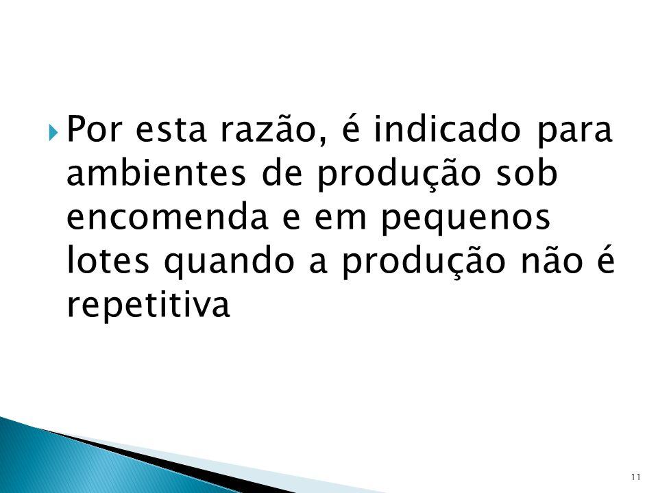 Por esta razão, é indicado para ambientes de produção sob encomenda e em pequenos lotes quando a produção não é repetitiva