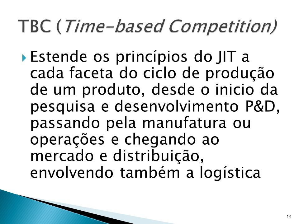 TBC (Time-based Competition)