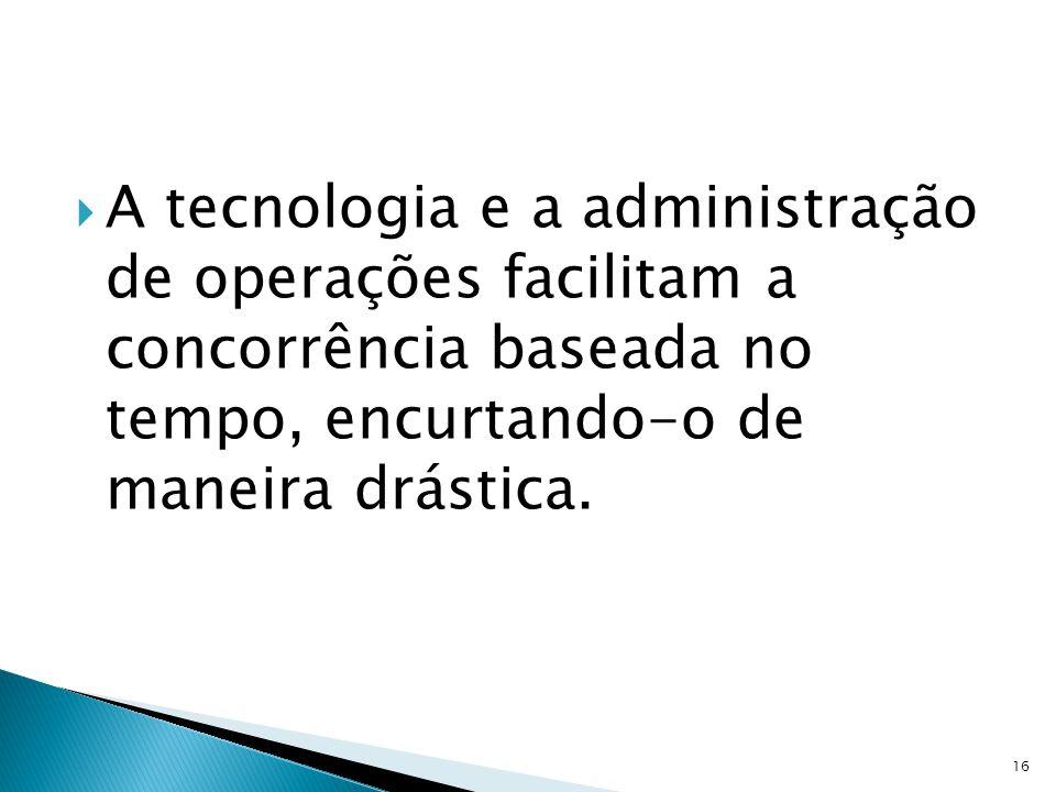 A tecnologia e a administração de operações facilitam a concorrência baseada no tempo, encurtando-o de maneira drástica.