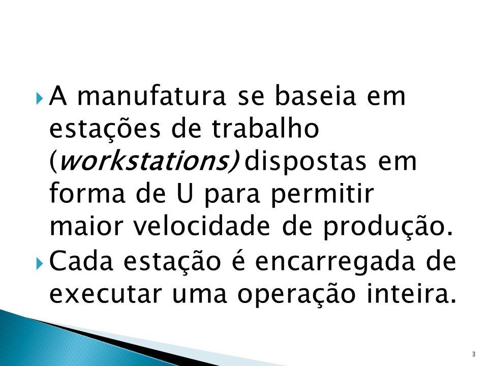 A manufatura se baseia em estações de trabalho (workstations) dispostas em forma de U para permitir maior velocidade de produção.