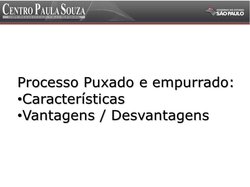 Processo Puxado e empurrado: Características Vantagens / Desvantagens
