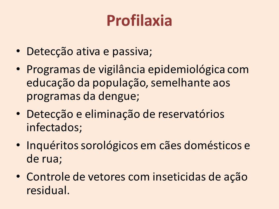 Profilaxia Detecção ativa e passiva;