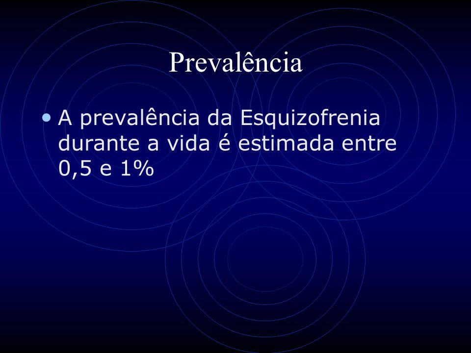 Prevalência A prevalência da Esquizofrenia durante a vida é estimada entre 0,5 e 1%