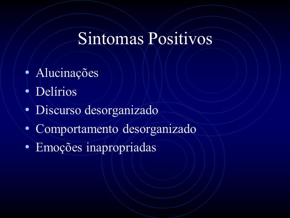 Sintomas Positivos Alucinações Delírios Discurso desorganizado
