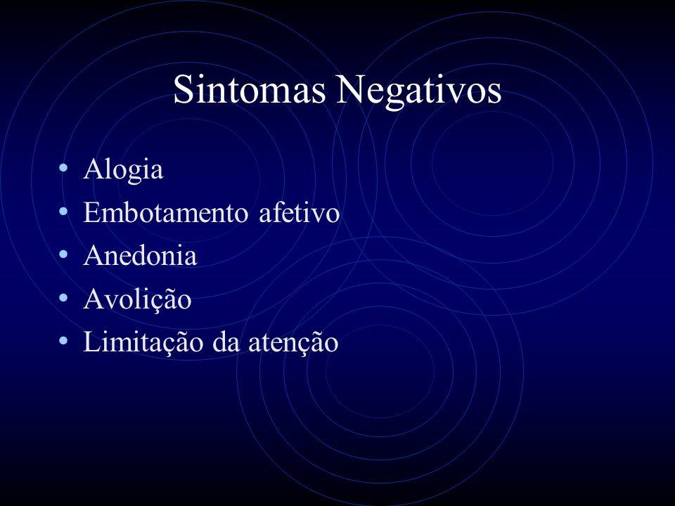 Sintomas Negativos Alogia Embotamento afetivo Anedonia Avolição