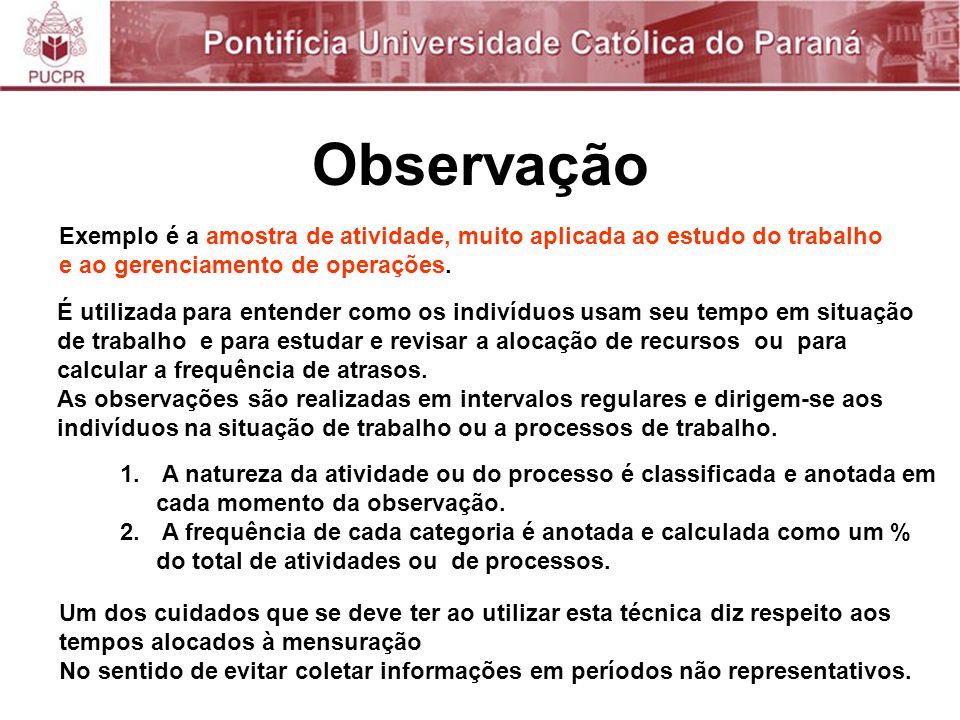 Observação Exemplo é a amostra de atividade, muito aplicada ao estudo do trabalho e ao gerenciamento de operações.