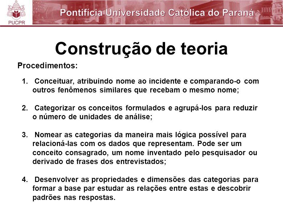 Construção de teoria Procedimentos: