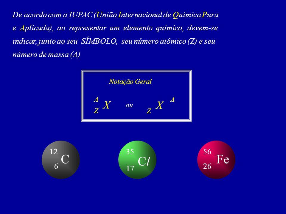 C Fe Cl X X De acordo com a IUPAC (União Internacional de Química Pura