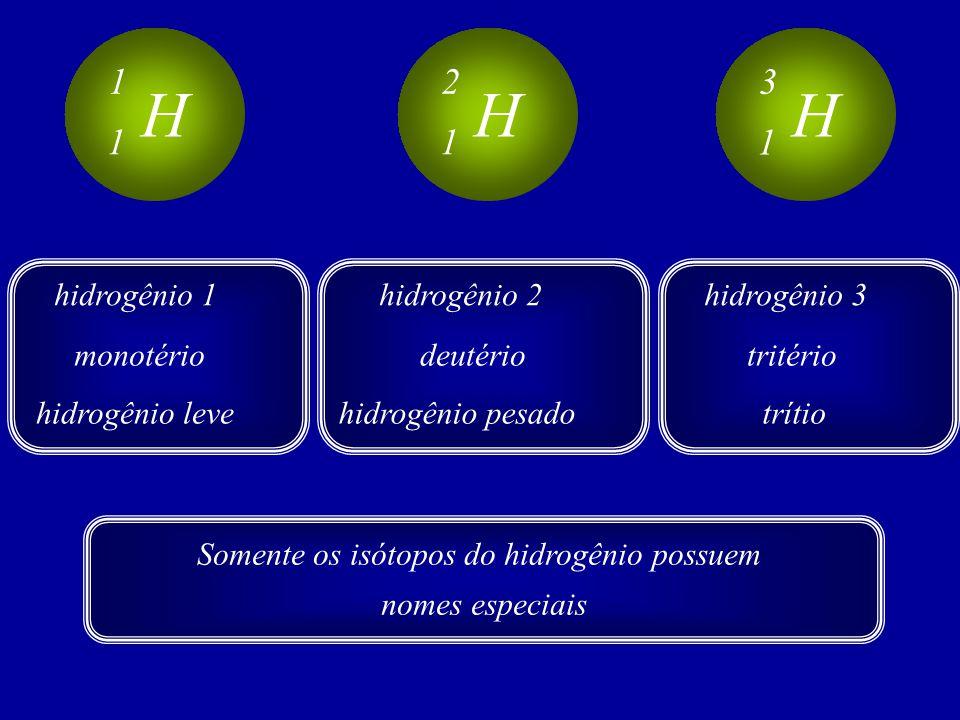 Somente os isótopos do hidrogênio possuem