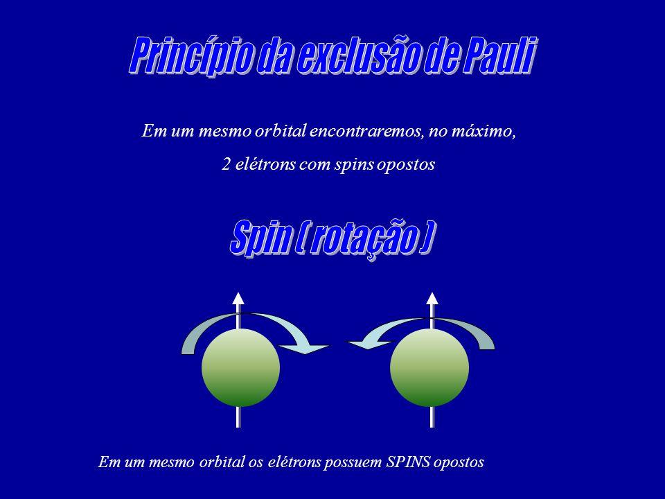 Princípio da exclusão de Pauli