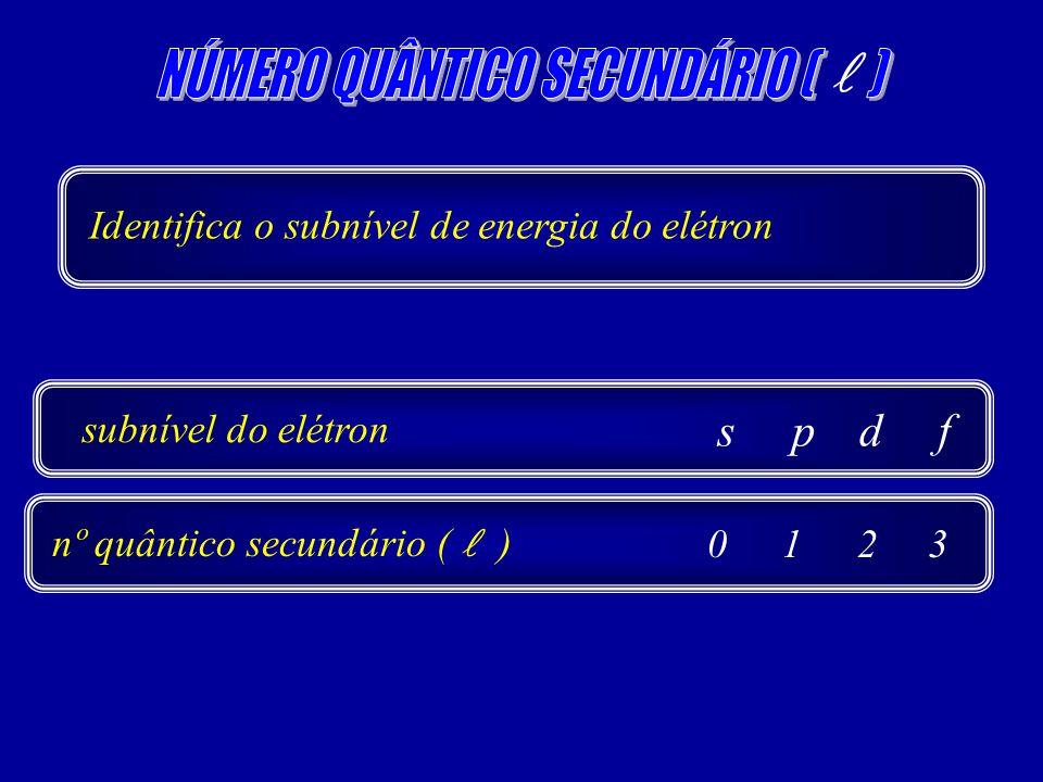 NÚMERO QUÂNTICO SECUNDÁRIO ( )
