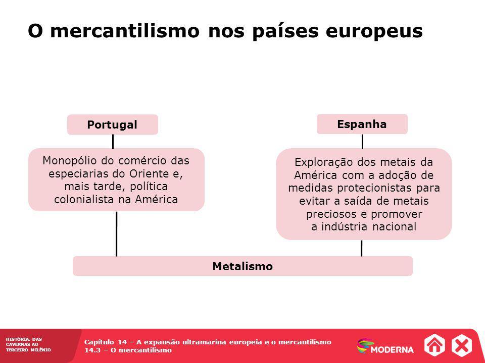 O mercantilismo nos países europeus