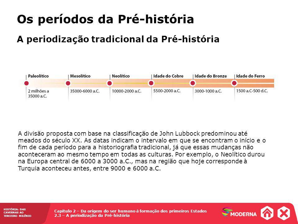 Os períodos da Pré-história