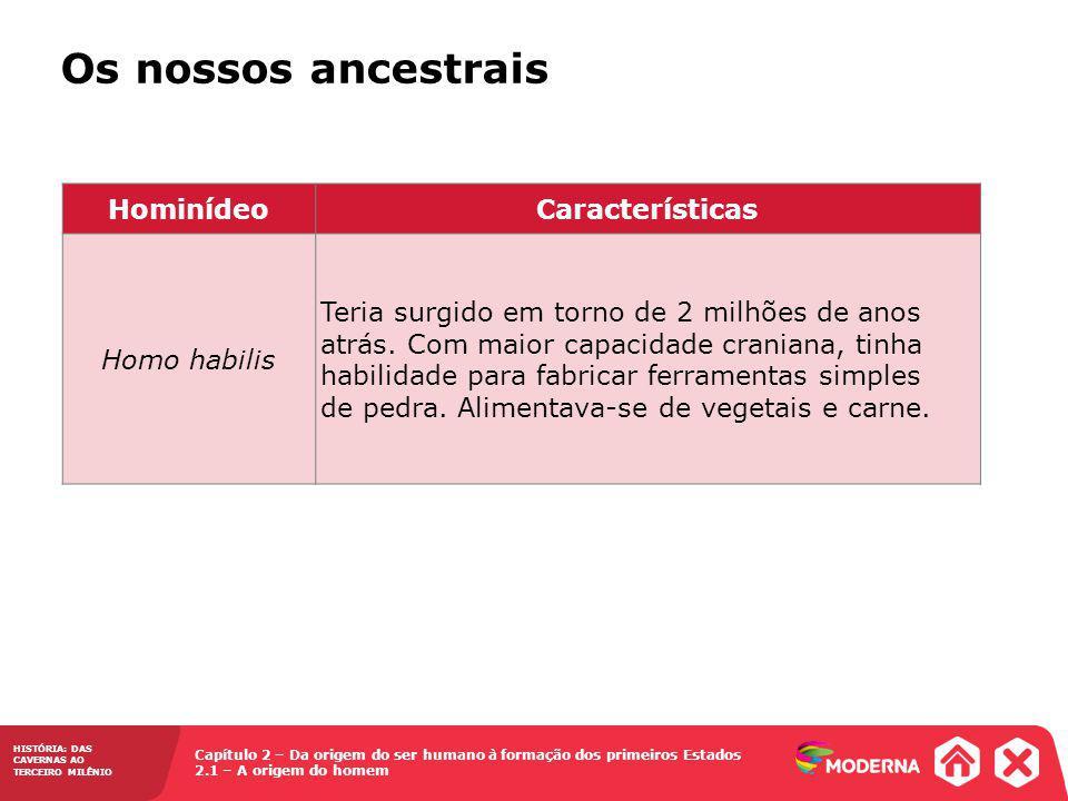 Os nossos ancestrais Hominídeo Características Homo habilis