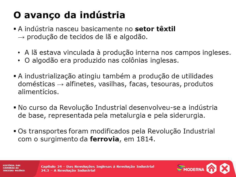 O avanço da indústria A indústria nasceu basicamente no setor têxtil → produção de tecidos de lã e algodão.