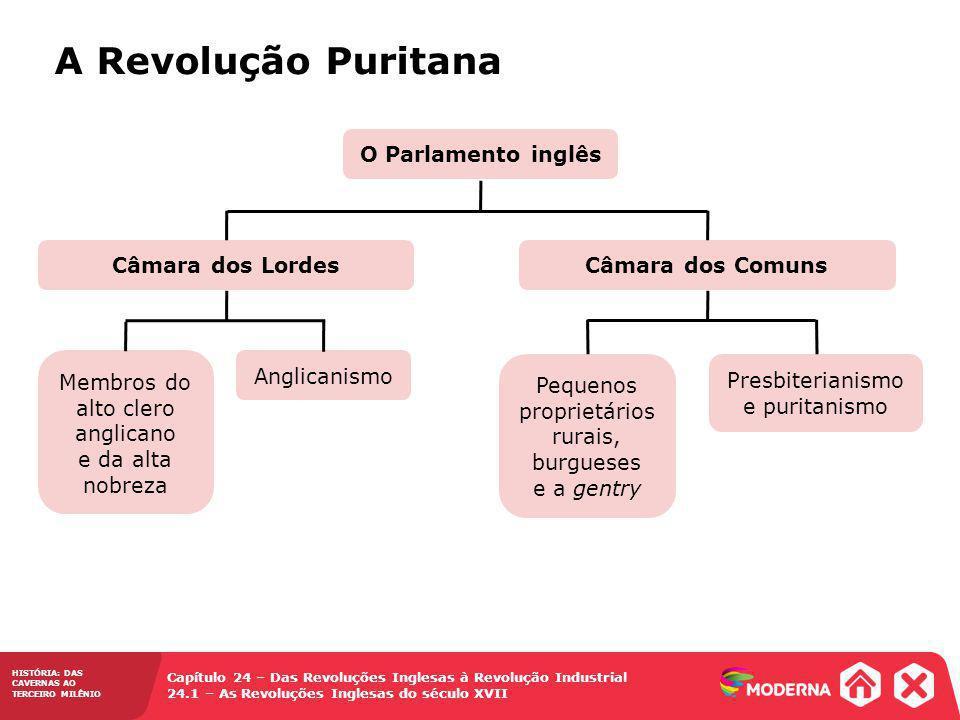 A Revolução Puritana O Parlamento inglês Câmara dos Lordes