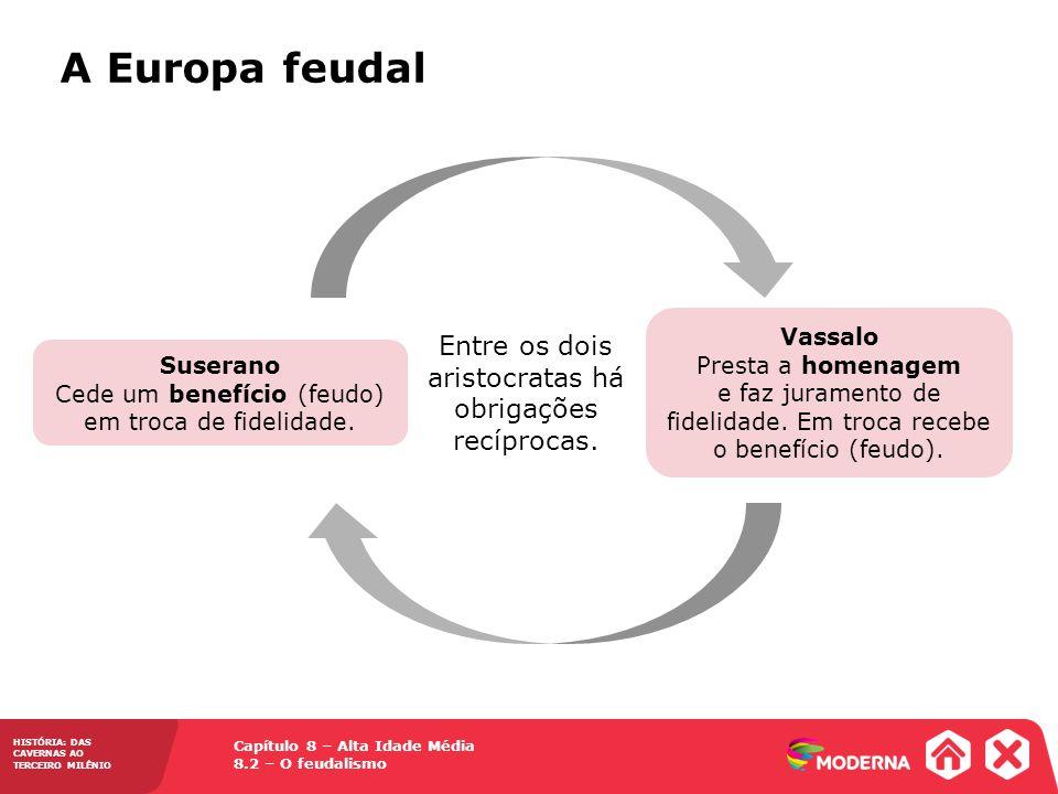A Europa feudal Entre os dois aristocratas há obrigações recíprocas.
