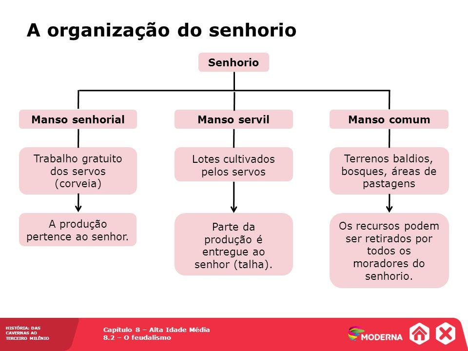 A organização do senhorio
