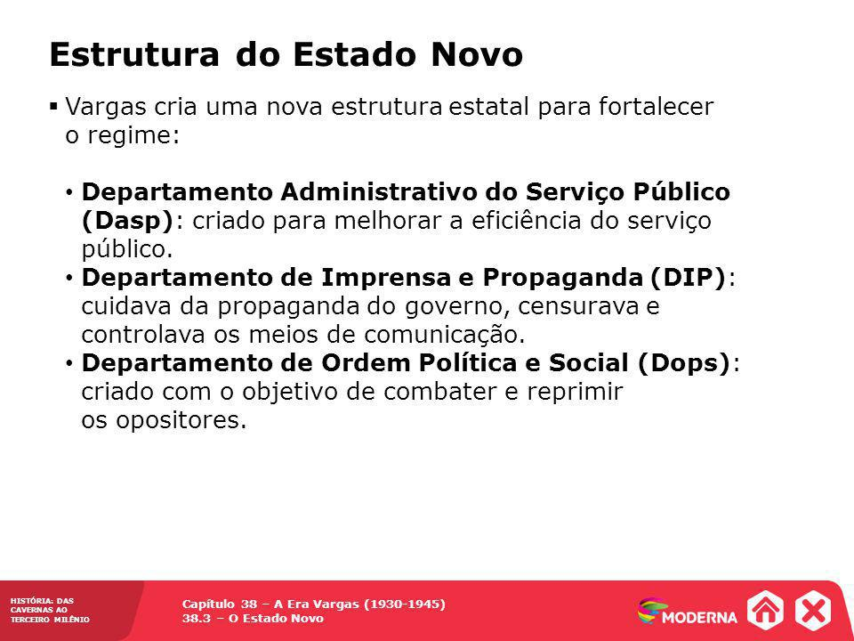Estrutura do Estado Novo