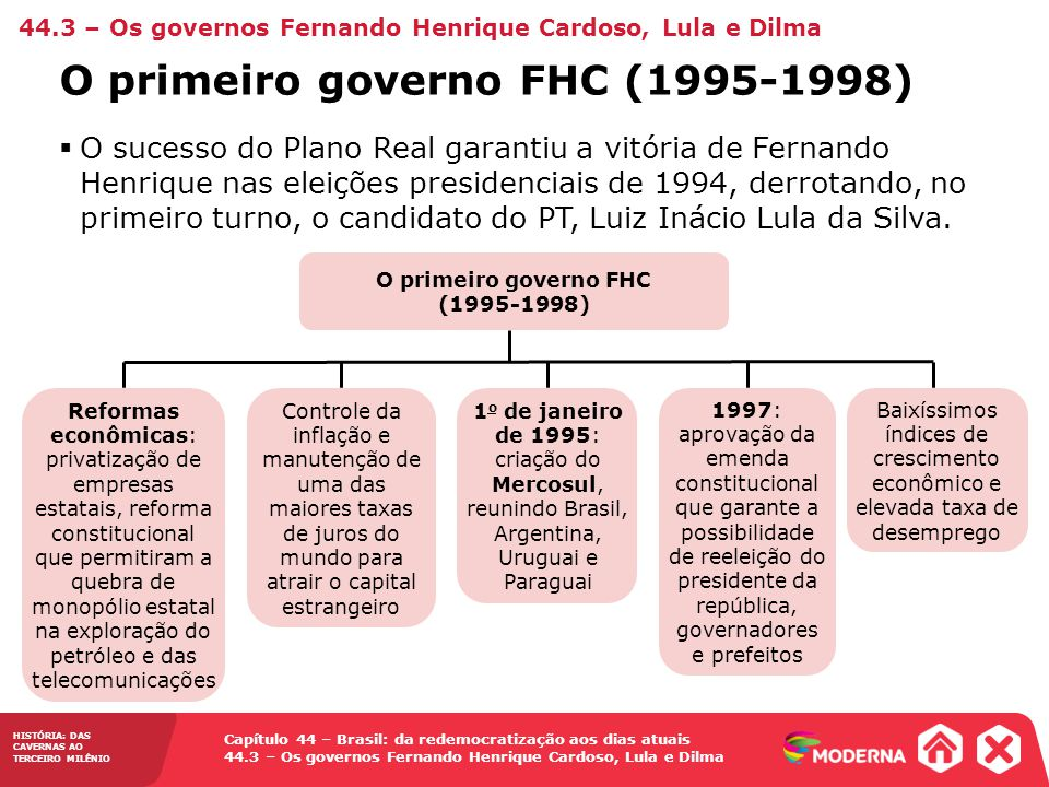 O primeiro governo FHC (1995-1998)
