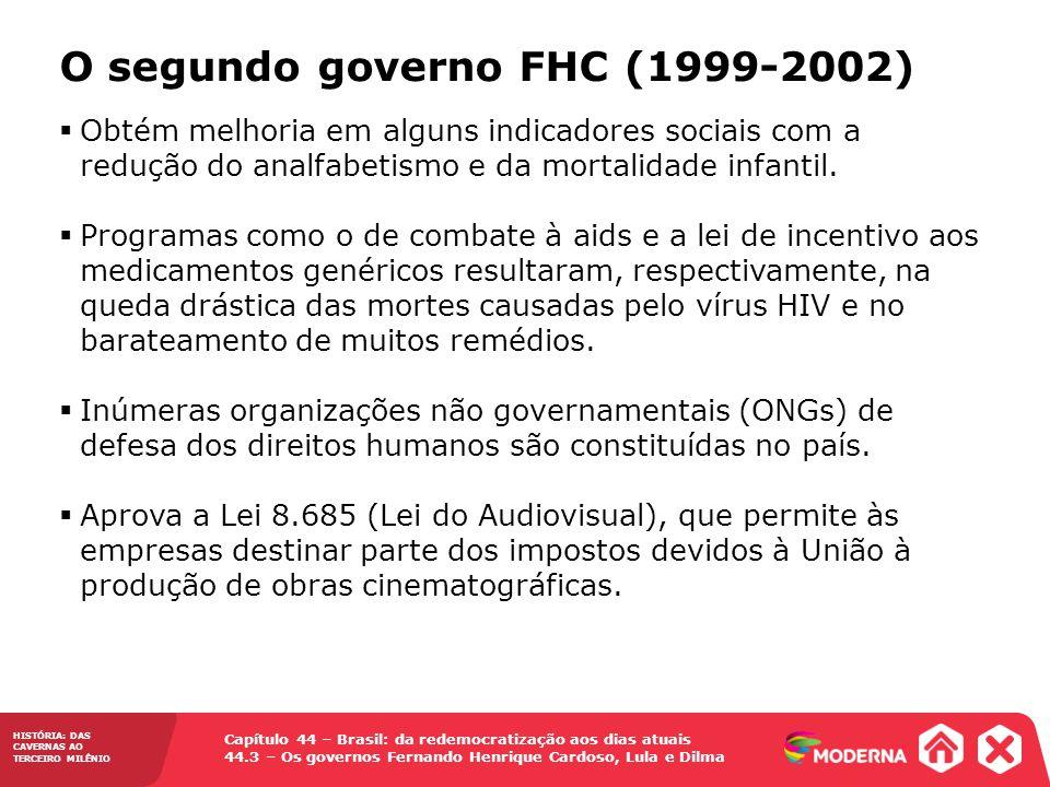 O segundo governo FHC (1999-2002)