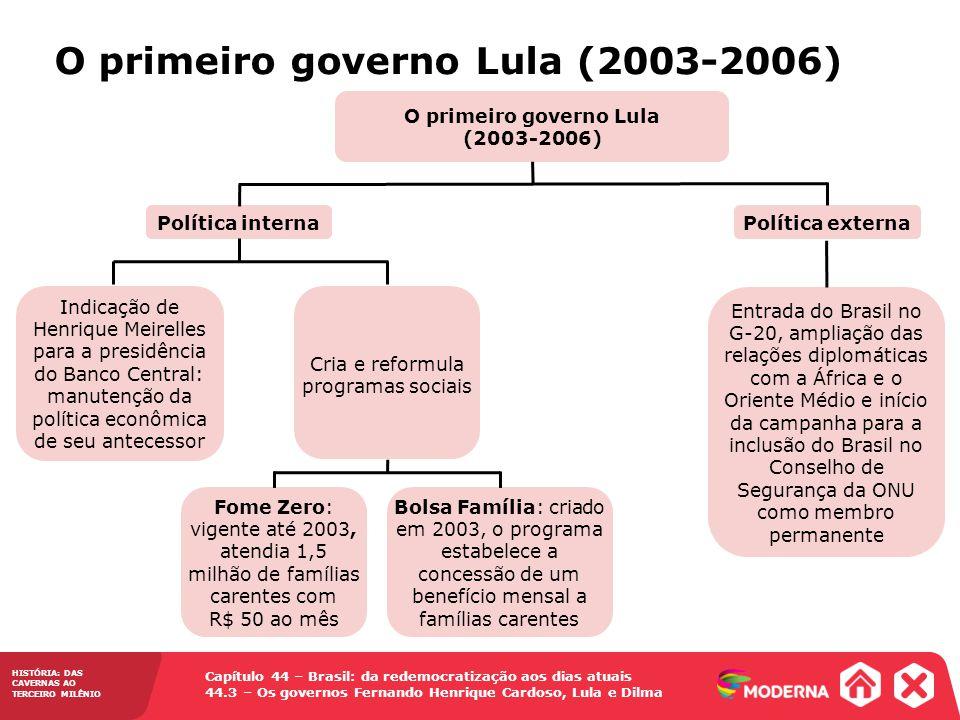 O primeiro governo Lula