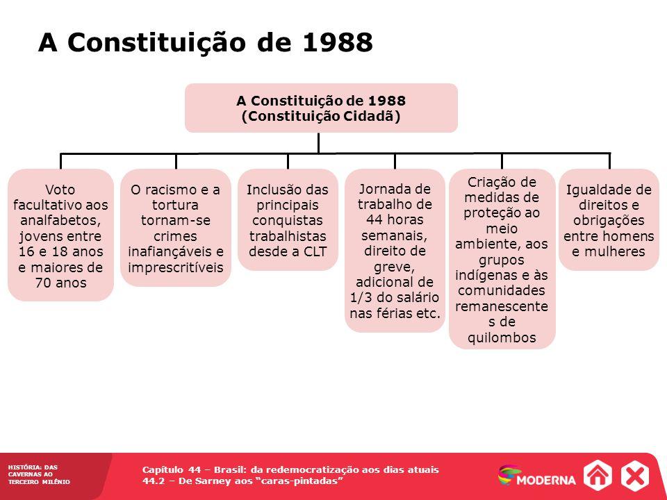 A Constituição de 1988 (Constituição Cidadã)