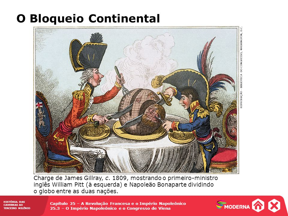 O Bloqueio Continental