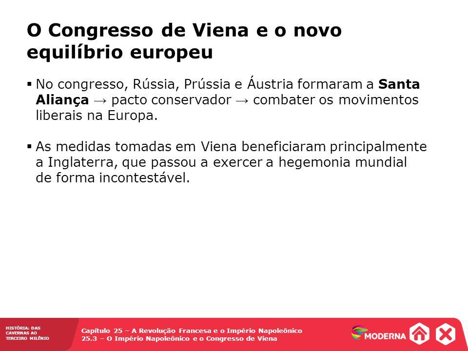 O Congresso de Viena e o novo equilíbrio europeu