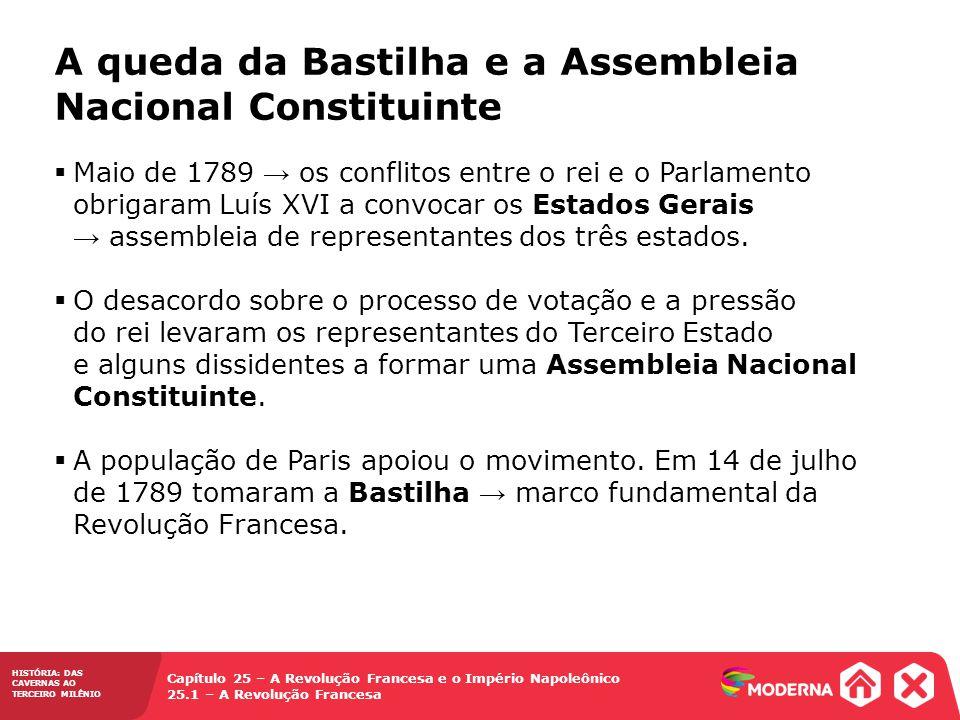 A queda da Bastilha e a Assembleia Nacional Constituinte