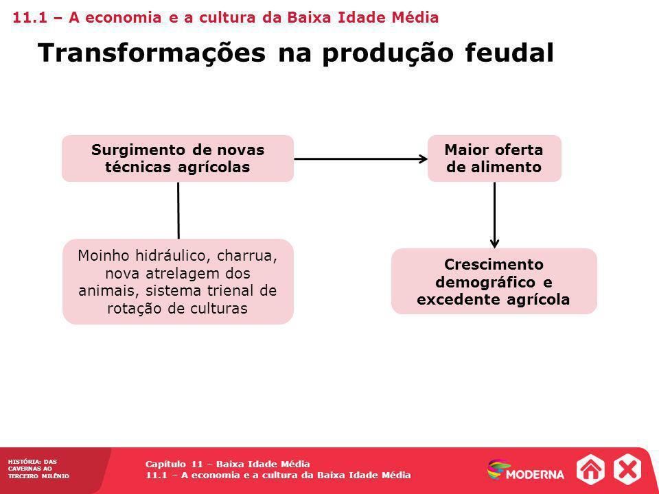Transformações na produção feudal