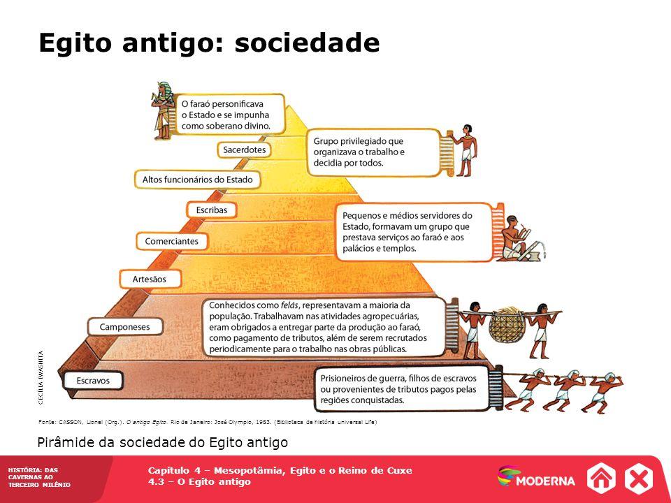 Egito antigo: sociedade
