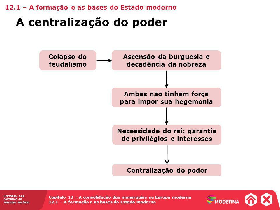 A centralização do poder