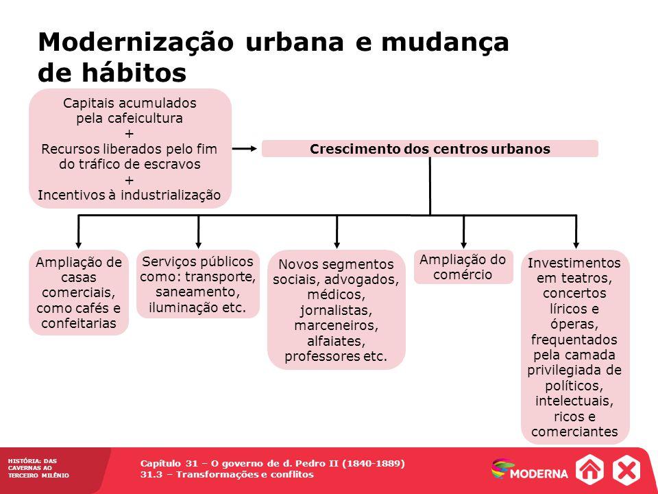 Crescimento dos centros urbanos