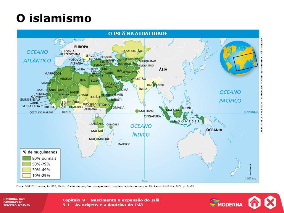 O islamismo O ISLÃ NA ATUALIDADE