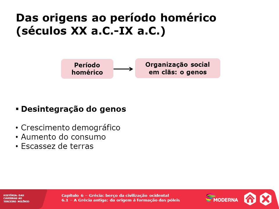Organização social em clãs: o genos