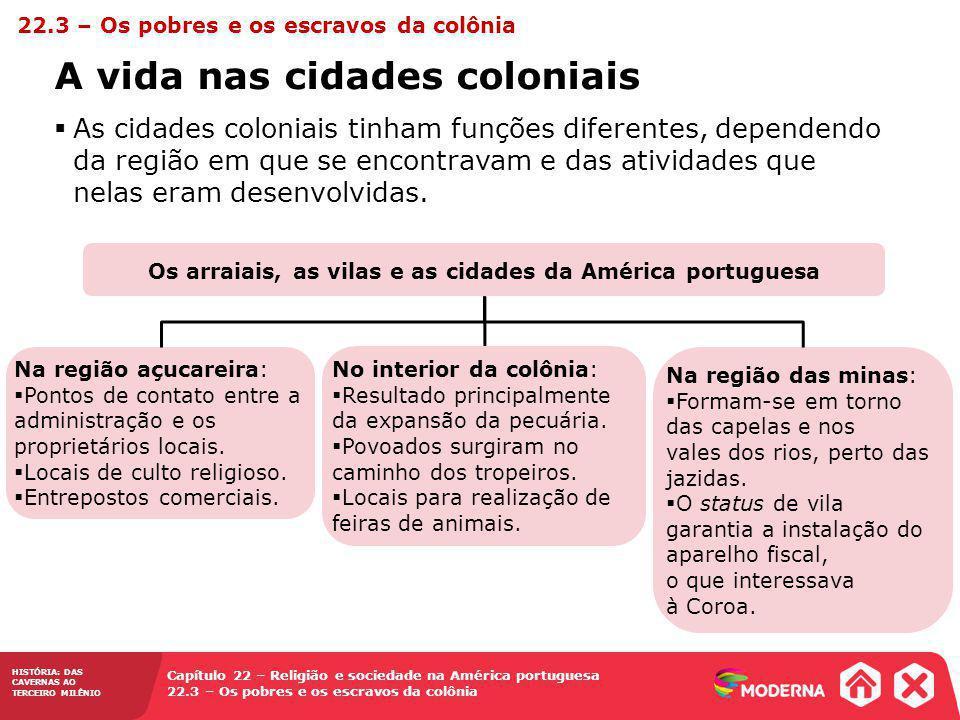 Os arraiais, as vilas e as cidades da América portuguesa