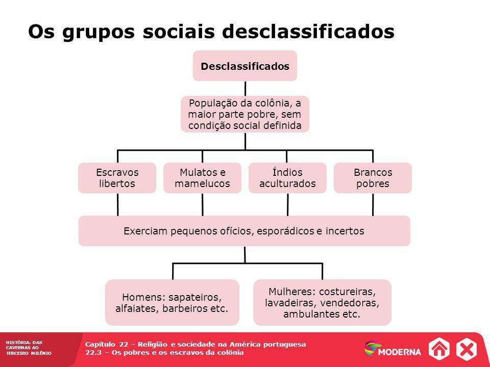 Os grupos sociais desclassificados