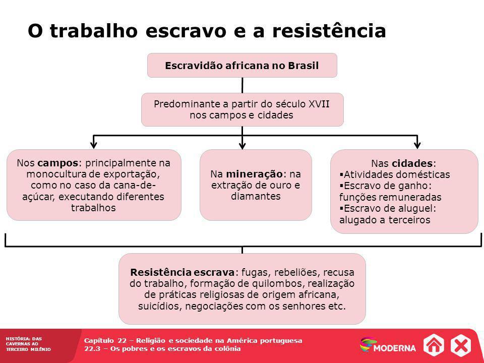 Escravidão africana no Brasil