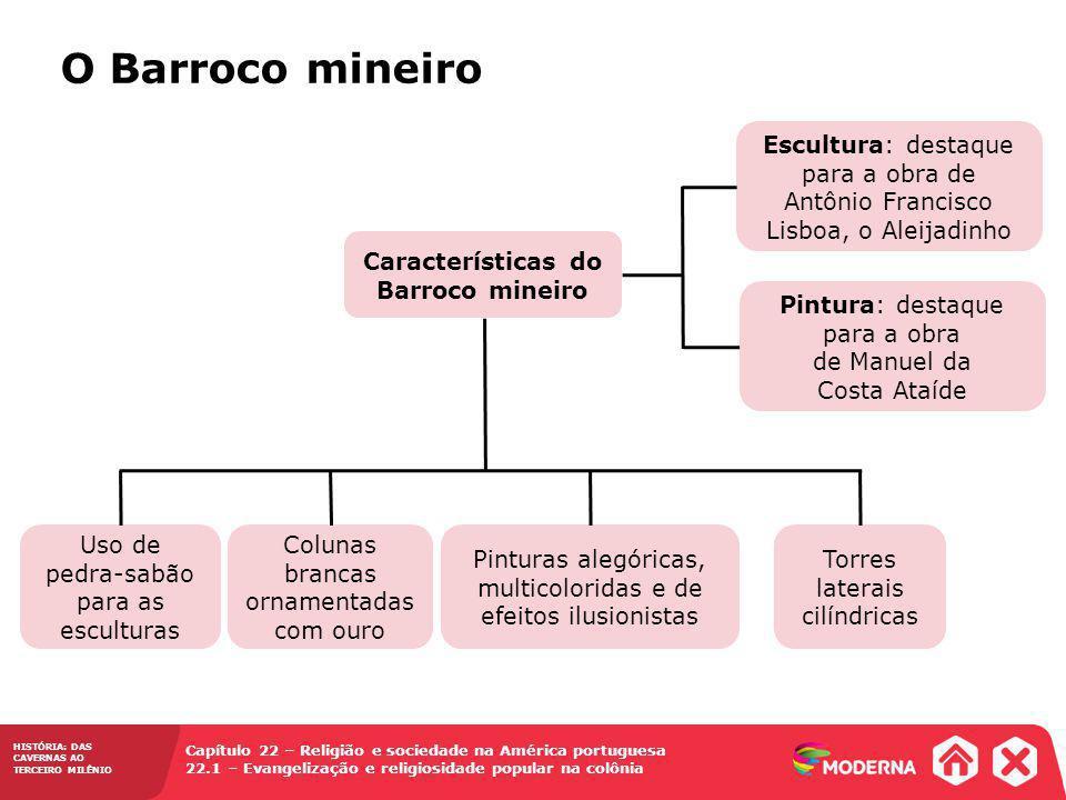 Características do Barroco mineiro