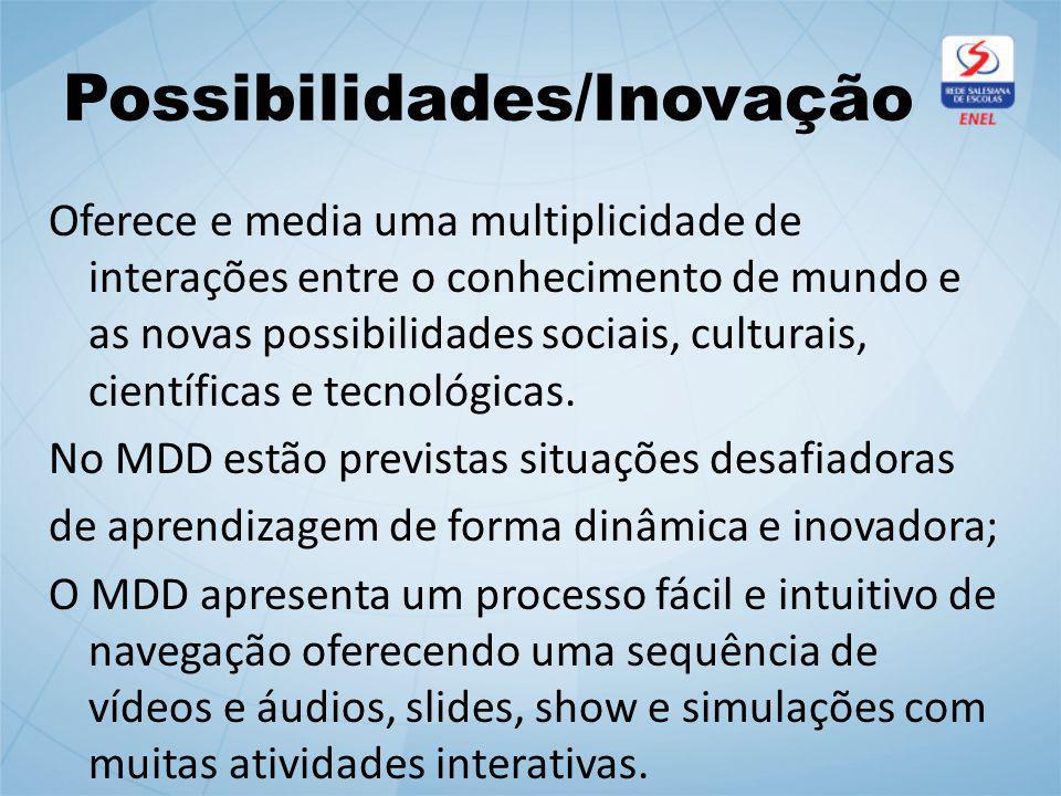 Possibilidades/Inovação