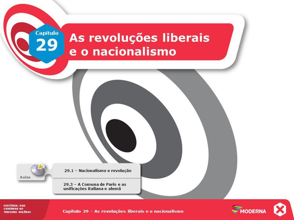 29 As revoluções liberais e o nacionalismo Capítulo