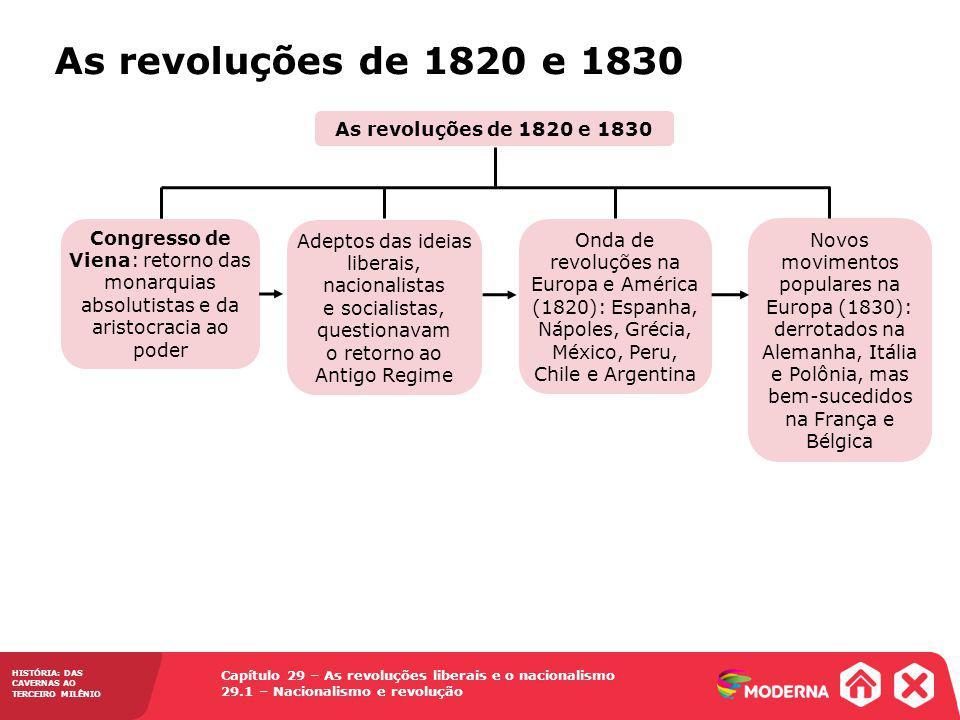 As revoluções de 1820 e 1830 As revoluções de 1820 e 1830