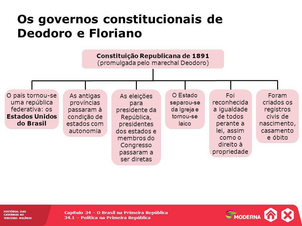 Constituição Republicana de 1891