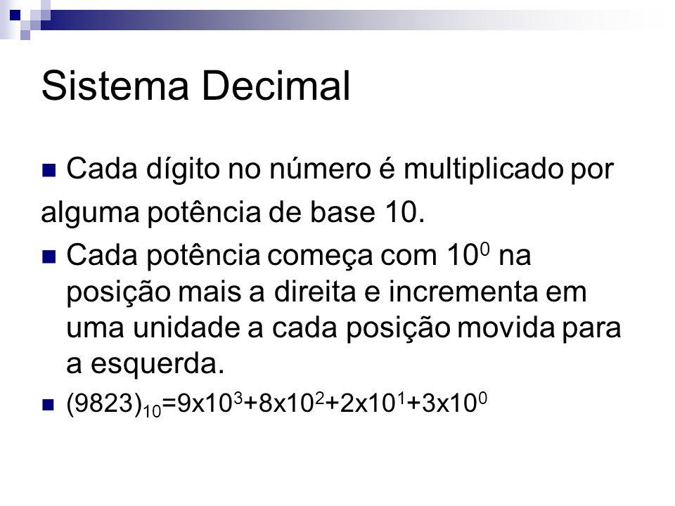 Sistema Decimal Cada dígito no número é multiplicado por