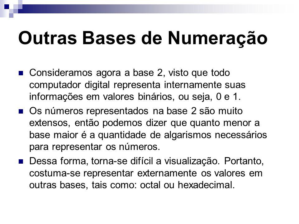 Outras Bases de Numeração